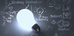 Ideen clever umsetzen